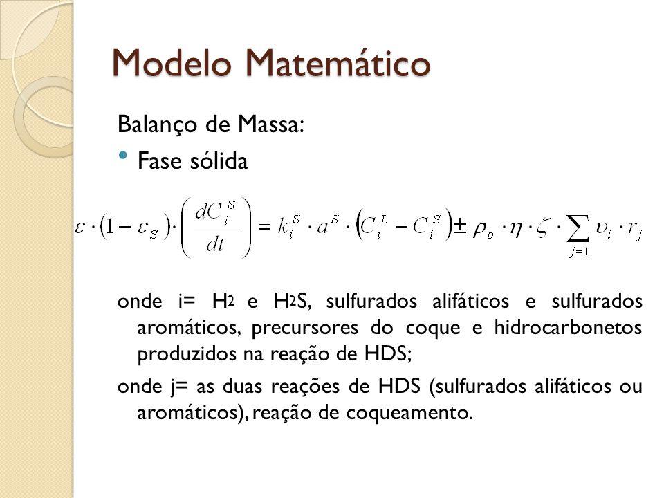 Modelo Matemático Balanço de Massa: Fase sólida onde i= H 2 e H 2 S, sulfurados alifáticos e sulfurados aromáticos, precursores do coque e hidrocarbon