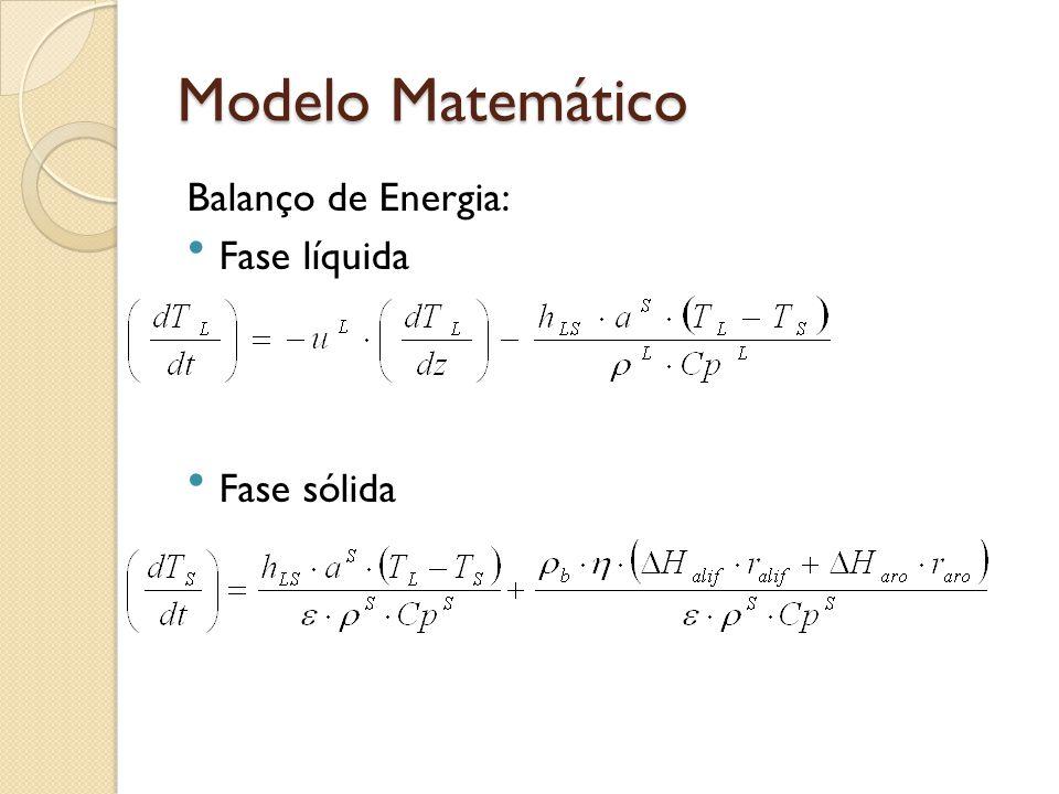 Modelo Matemático Balanço de Energia: Fase líquida Fase sólida