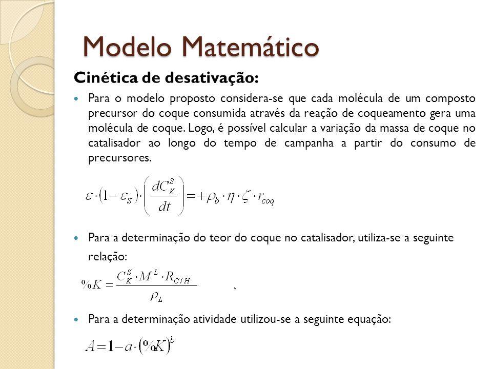 Modelo Matemático Cinética de desativação: Para o modelo proposto considera-se que cada molécula de um composto precursor do coque consumida através d