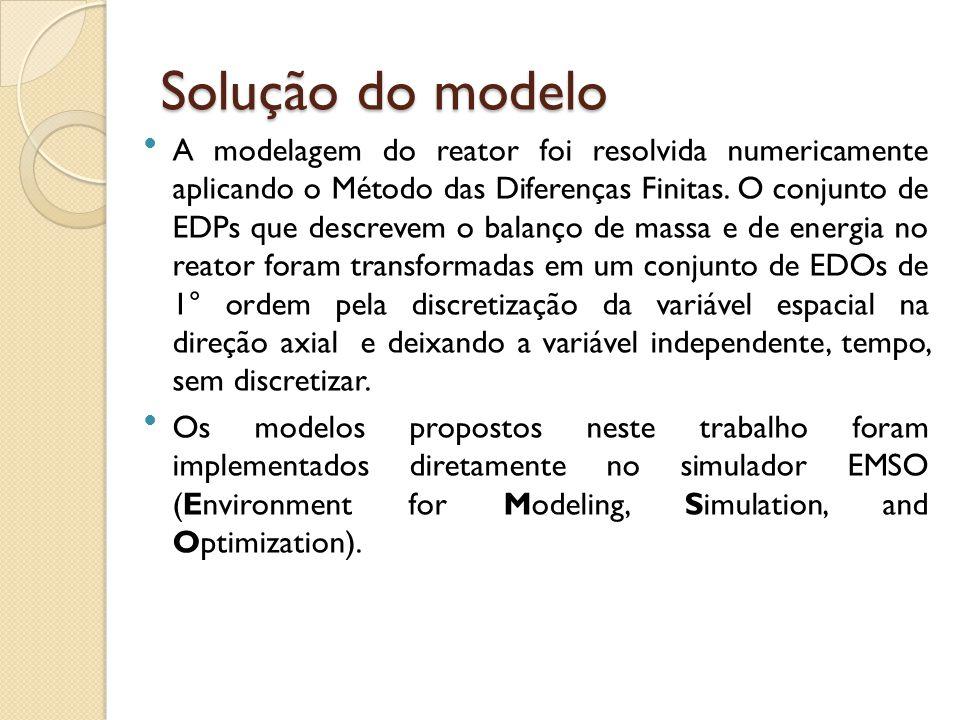 Solução do modelo A modelagem do reator foi resolvida numericamente aplicando o Método das Diferenças Finitas. O conjunto de EDPs que descrevem o bala