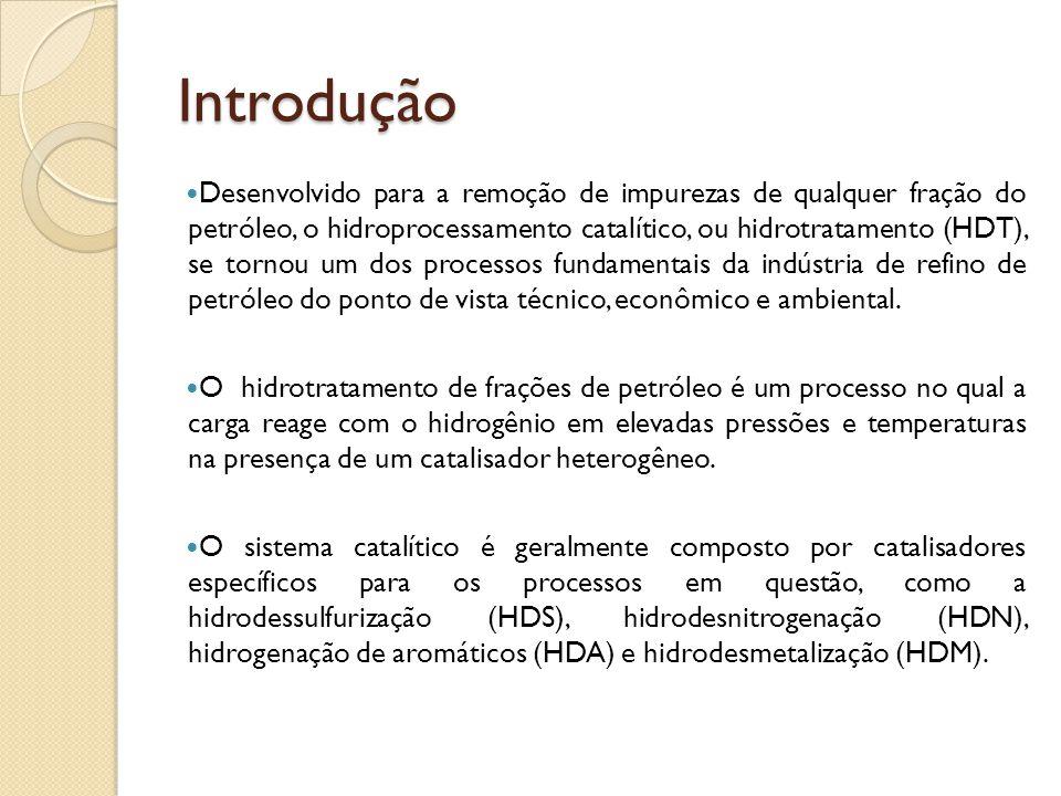 Introdução Desenvolvido para a remoção de impurezas de qualquer fração do petróleo, o hidroprocessamento catalítico, ou hidrotratamento (HDT), se torn