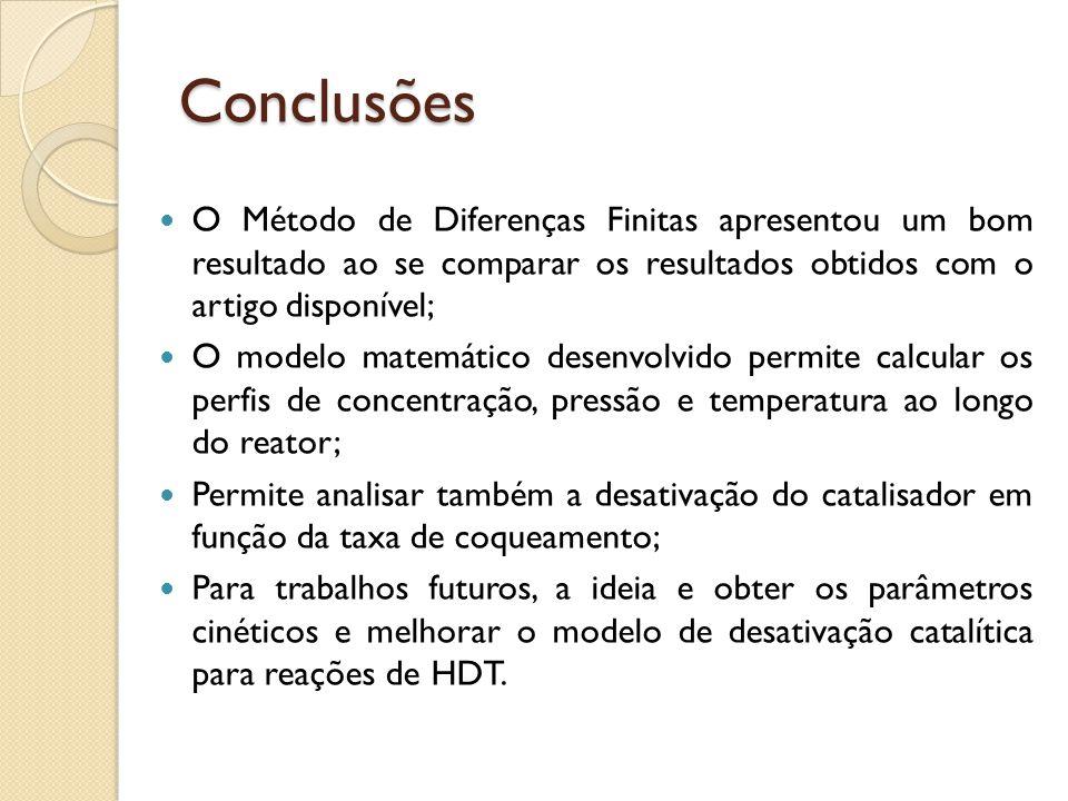 Conclusões O Método de Diferenças Finitas apresentou um bom resultado ao se comparar os resultados obtidos com o artigo disponível; O modelo matemátic