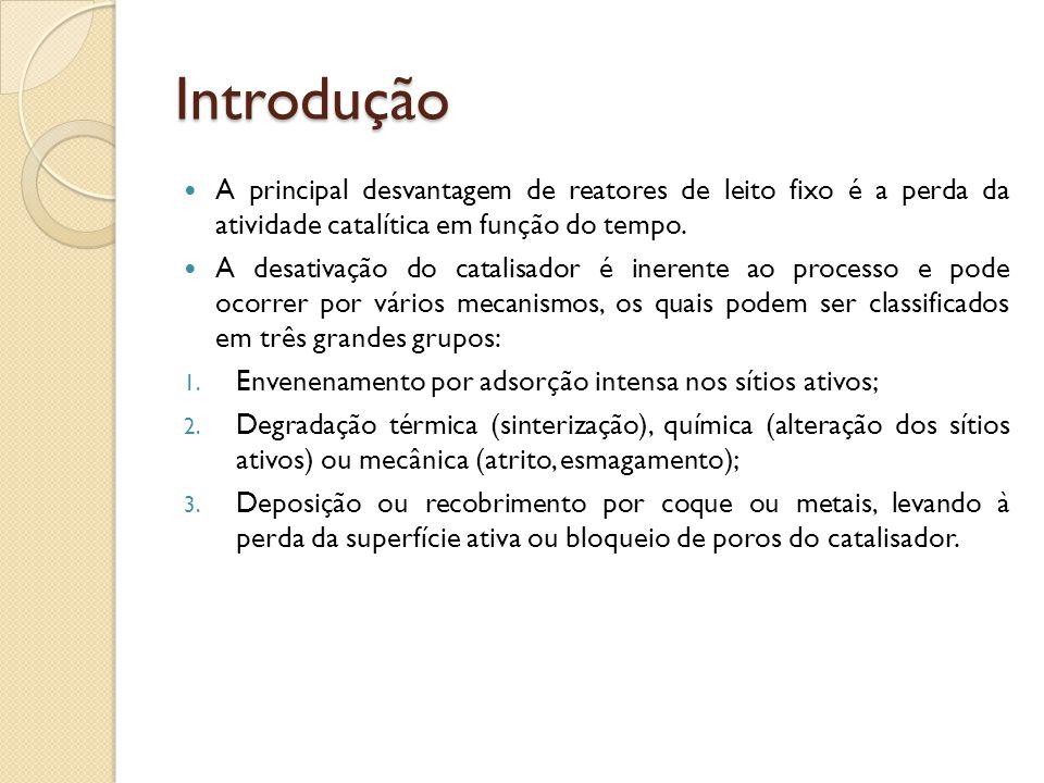 Introdução Em unidades industriais, a perda de atividade catalítica é compensada através do aumento de temperatura de reação.