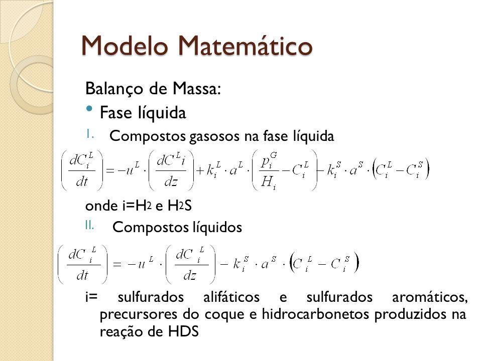 Modelo Matemático Balanço de Massa: Fase sólida onde i= H 2 e H 2 S, sulfurados alifáticos e sulfurados aromáticos, precursores do coque e hidrocarbonetos produzidos na reação de HDS; onde j= as duas reações de HDS (sulfurados alifáticos ou aromáticos), reação de coqueamento.