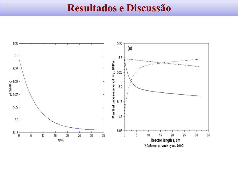 Mederos e Ancheyta, 2007. Resultados e Discussão