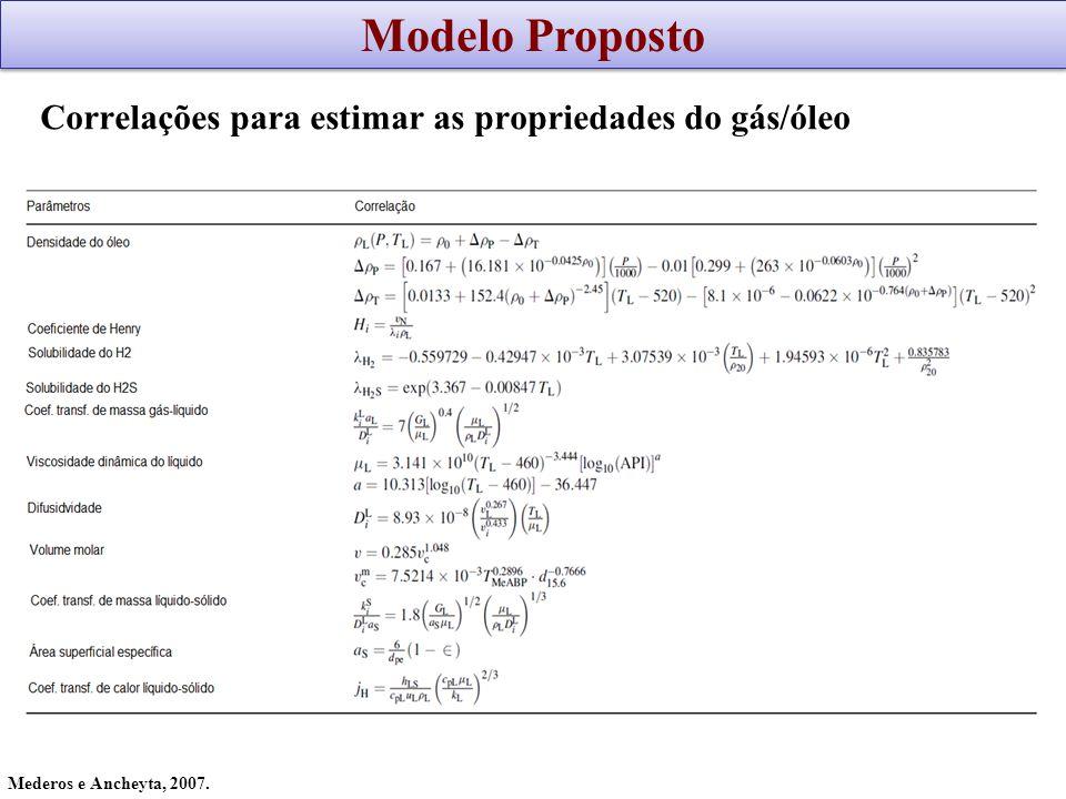 Correlações para estimar as propriedades do gás/óleo Modelo Proposto Mederos e Ancheyta, 2007.