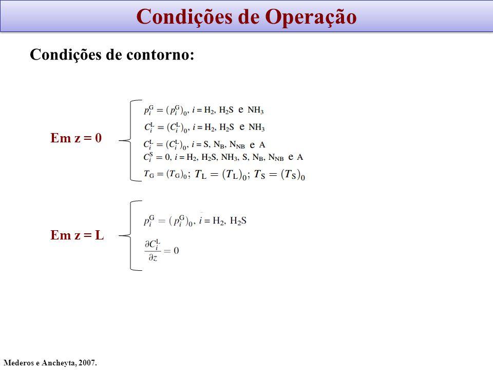 Condições de contorno: Em z = 0 Em z = L Condições de Operação Mederos e Ancheyta, 2007.
