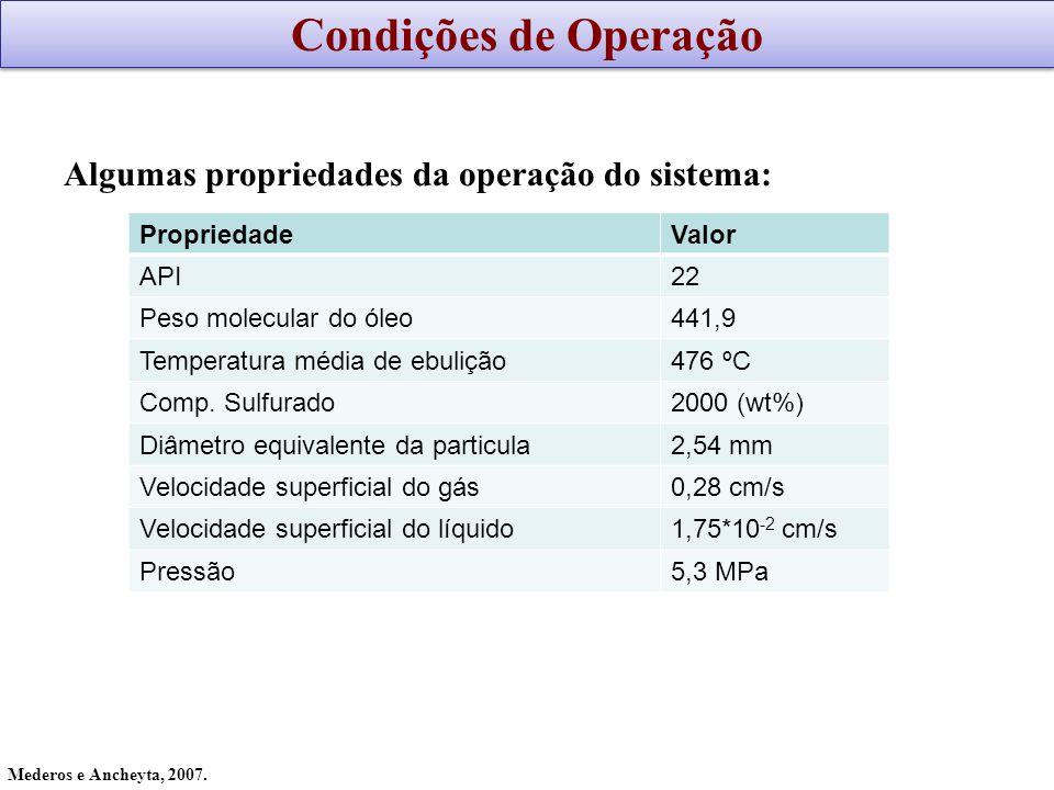 Algumas propriedades da operação do sistema: PropriedadeValor API22 Peso molecular do óleo441,9 Temperatura média de ebulição476 ºC Comp. Sulfurado200