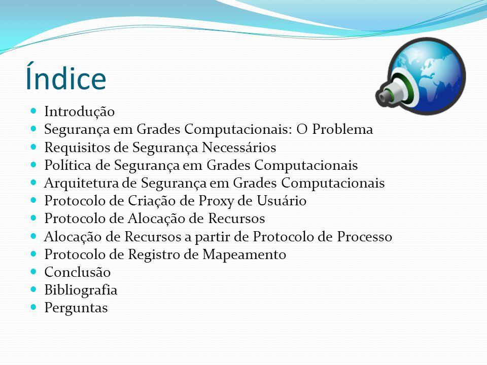 Índice Introdução Segurança em Grades Computacionais: O Problema Requisitos de Segurança Necessários Política de Segurança em Grades Computacionais Arquitetura de Segurança em Grades Computacionais Protocolo de Criação de Proxy de Usuário Protocolo de Alocação de Recursos Alocação de Recursos a partir de Protocolo de Processo Protocolo de Registro de Mapeamento Conclusão Bibliografia Perguntas