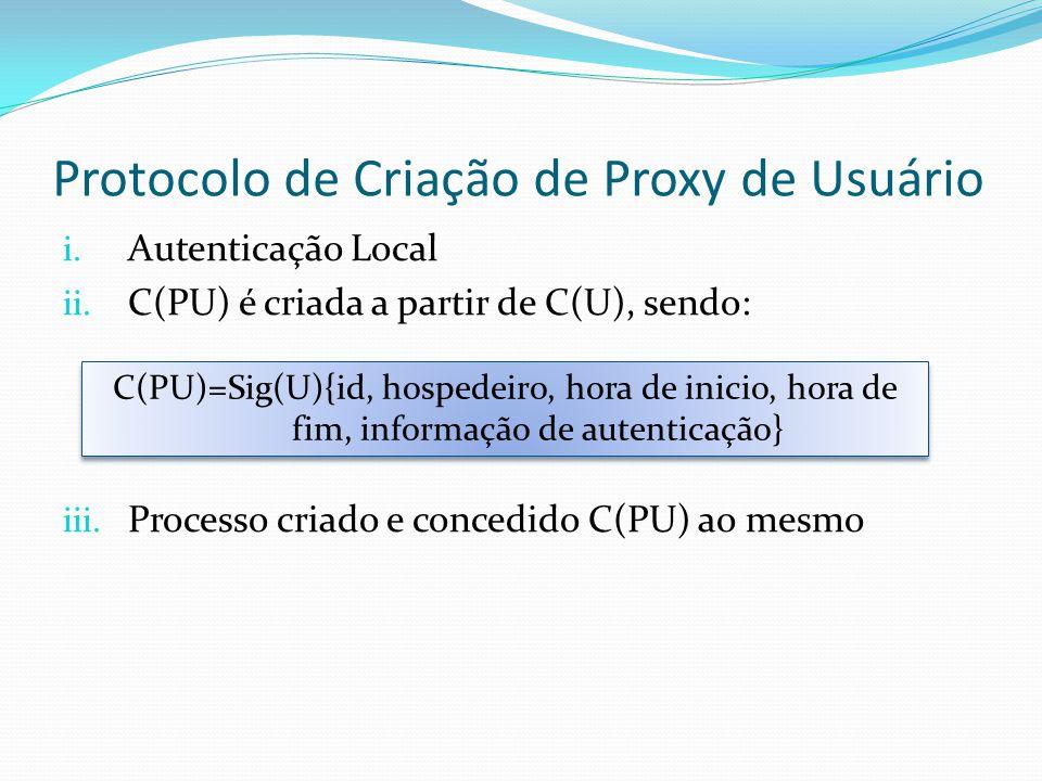 Protocolo de Criação de Proxy de Usuário i.Autenticação Local ii.
