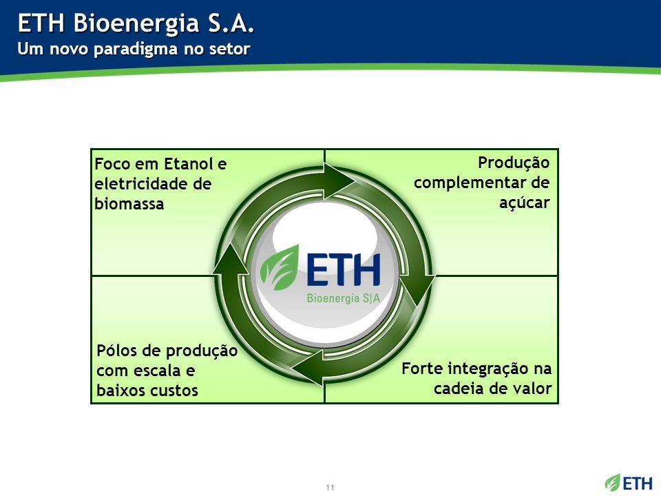 ETH Bioenergia S.A. Um novo paradigma no setor Foco em Etanol e eletricidade de biomassa Produção complementar de açúcar Pólos de produção com escala