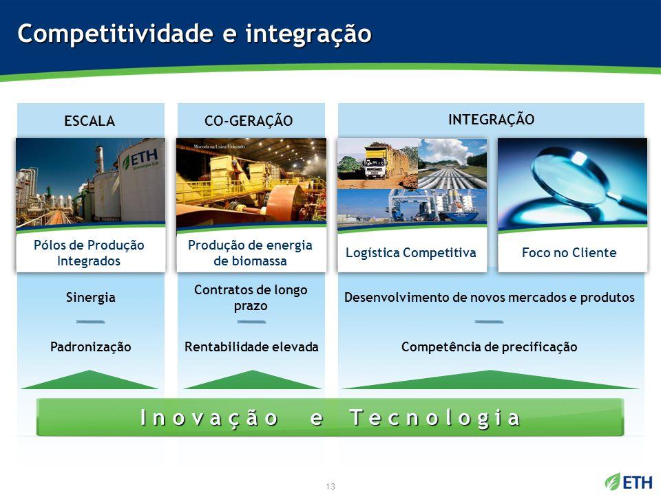 Evolução das capacidades de produção Usinas Capacidades de Moagem 2009 2012 Alcídia 2,13,0 Eldorado 2,24,8 Conquista do Pontal 3,04,0 Rio Claro 3,05,2 Santa Luzia 3,05,2 TOTAL 13,322,2 14
