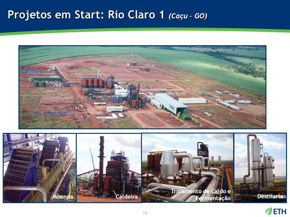 Projetos em Start: Rio Claro 1 (Caçu – GO) Caldeira Tratamento de Caldo e Fermentação Moenda Destilaria 19