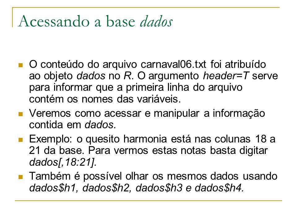 Acessando a base dados O conteúdo do arquivo carnaval06.txt foi atribuído ao objeto dados no R. O argumento header=T serve para informar que a primeir