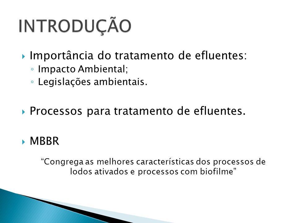 Importância do tratamento de efluentes: Impacto Ambiental; Legislações ambientais. Processos para tratamento de efluentes. MBBR Congrega as melhores c