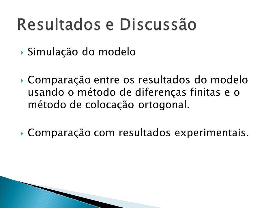 Simulação do modelo Comparação entre os resultados do modelo usando o método de diferenças finitas e o método de colocação ortogonal. Comparação com r