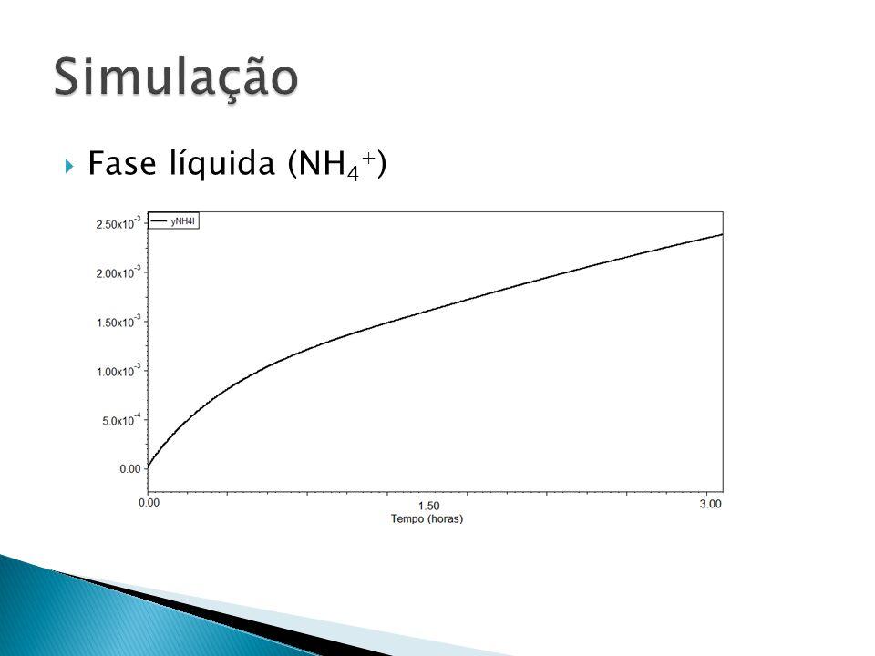 Fase líquida (NH 4 + )