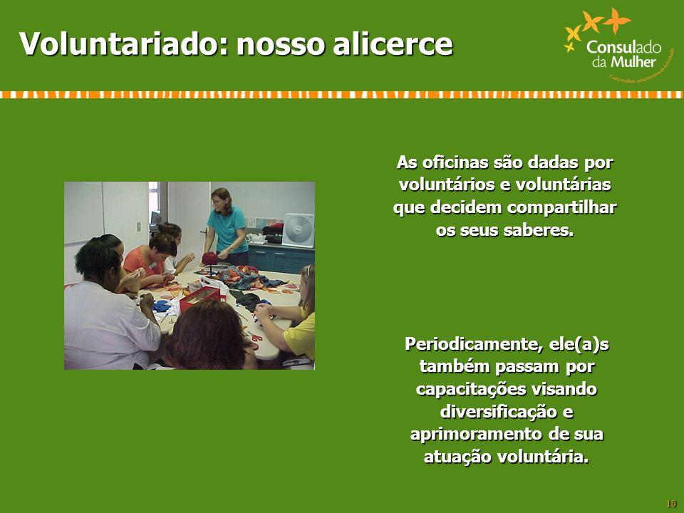10 Periodicamente, ele(a)s também passam por capacitações visando diversificação e aprimoramento de sua atuação voluntária. As oficinas são dadas por