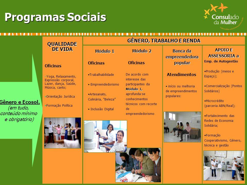 12 Programas Sociais Gênero e Ecosol. (em tudo, conteúdo mínimo e obrigatório) GÊNERO, TRABALHO E RENDA GÊNERO, TRABALHO E RENDA QUALIDADE DE VIDA QUA