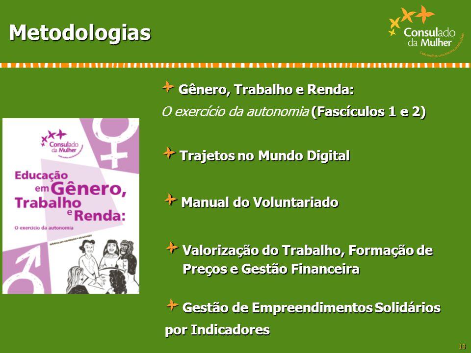 13 Metodologias Gênero, Trabalho e Renda: (Fascículos 1 e 2) O exercício da autonomia (Fascículos 1 e 2) Trajetos no Mundo Digital Manual do Voluntari