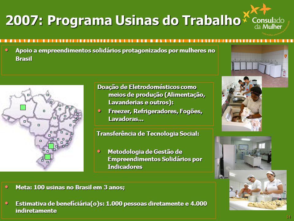 14 2007: Programa Usinas do Trabalho Apoio a empreendimentos solidários protagonizados por mulheres no Brasil Apoio a empreendimentos solidários prota