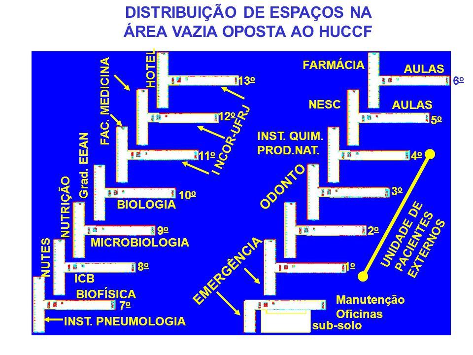 CCS – 1 o Andar (Térreo) BIOLOGIA MORFOL. BIOFÍSICA BIOQUIM. NPPN MICROBIOL. FARMACO NUTRIÇÃO