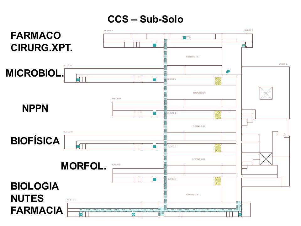 CCS – 2 o Andar BIOLOGIA FARMACIA MORFOL. BIOFÍSICA BIOQUIM. MICROBIOL. FARMACO NUTRIÇÃO