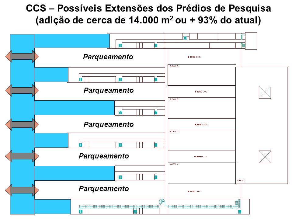 CCS – Possíveis Extensões dos Prédios de Pesquisa (adição de cerca de 14.000 m 2 ou + 93% do atual) Parqueamento