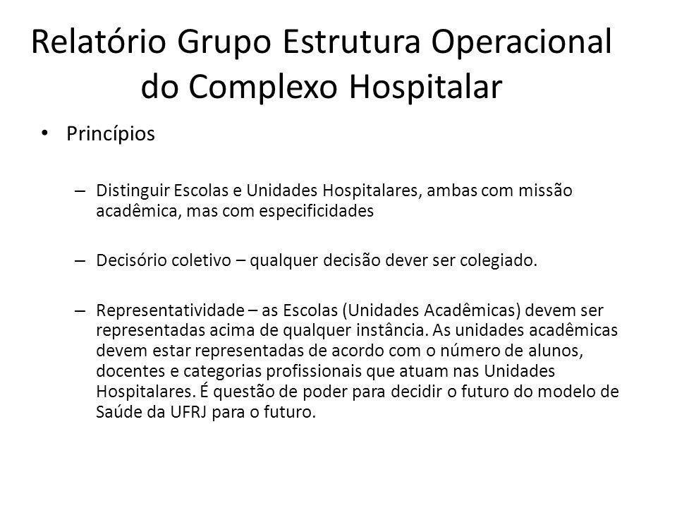 Relatório Grupo Estrutura Operacional do Complexo Hospitalar Princípios – Distinguir Escolas e Unidades Hospitalares, ambas com missão acadêmica, mas com especificidades – Decisório coletivo – qualquer decisão dever ser colegiado.