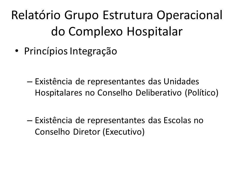 Relatório Grupo Estrutura Operacional do Complexo Hospitalar Princípios Integração – Existência de representantes das Unidades Hospitalares no Conselho Deliberativo (Político) – Existência de representantes das Escolas no Conselho Diretor (Executivo)