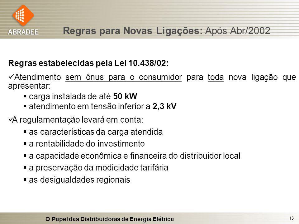 O Papel das Distribuidoras de Energia Elétrica 13 Regras estabelecidas pela Lei 10.438/02: Atendimento sem ônus para o consumidor para toda nova ligaç