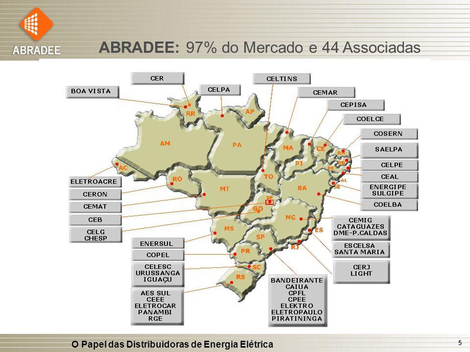 O Papel das Distribuidoras de Energia Elétrica 5 ABRADEE: 97% do Mercado e 44 Associadas