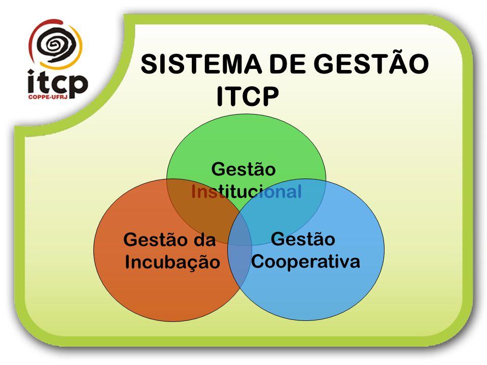 SIG-INC SIG-COOP SIG-ITCP IND SIG- INCUBCOOPE
