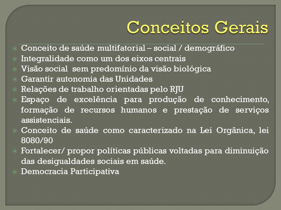 Conceito de saúde multifatorial – social / demográfico Integralidade como um dos eixos centrais Visão social sem predomínio da visão biológica Garanti
