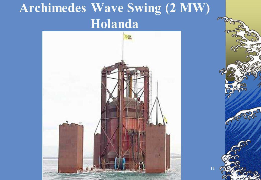 11 Archimedes Wave Swing (2 MW) Holanda