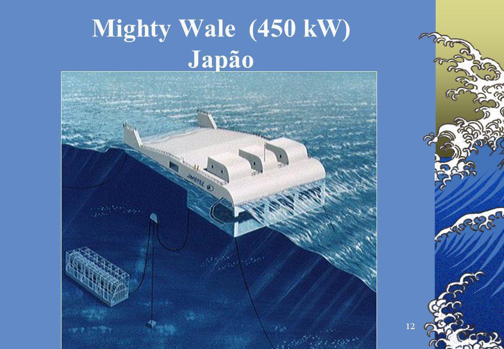 12 Mighty Wale (450 kW) Japão