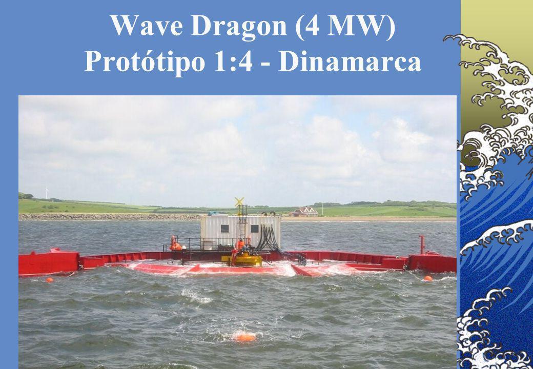 13 Wave Dragon (4 MW) Protótipo 1:4 - Dinamarca