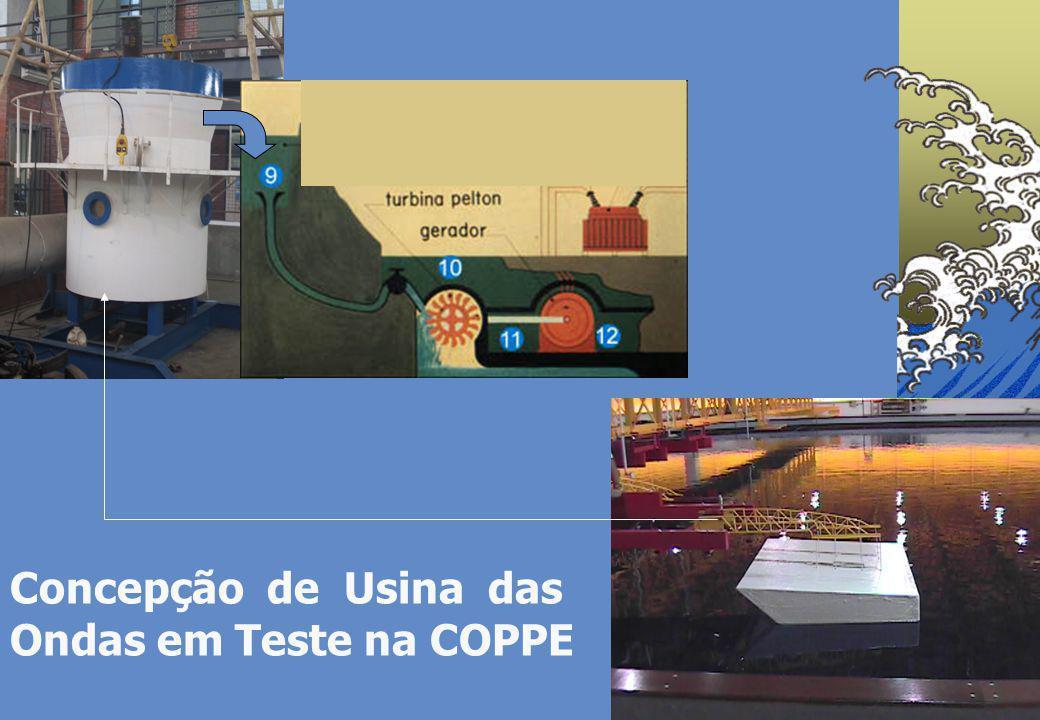 15 Concepção de Usina das Ondas em Teste na COPPE