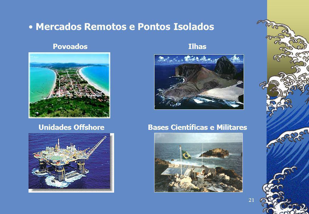 21 Mercados Remotos e Pontos Isolados PovoadosIlhas Unidades OffshoreBases Científicas e Militares