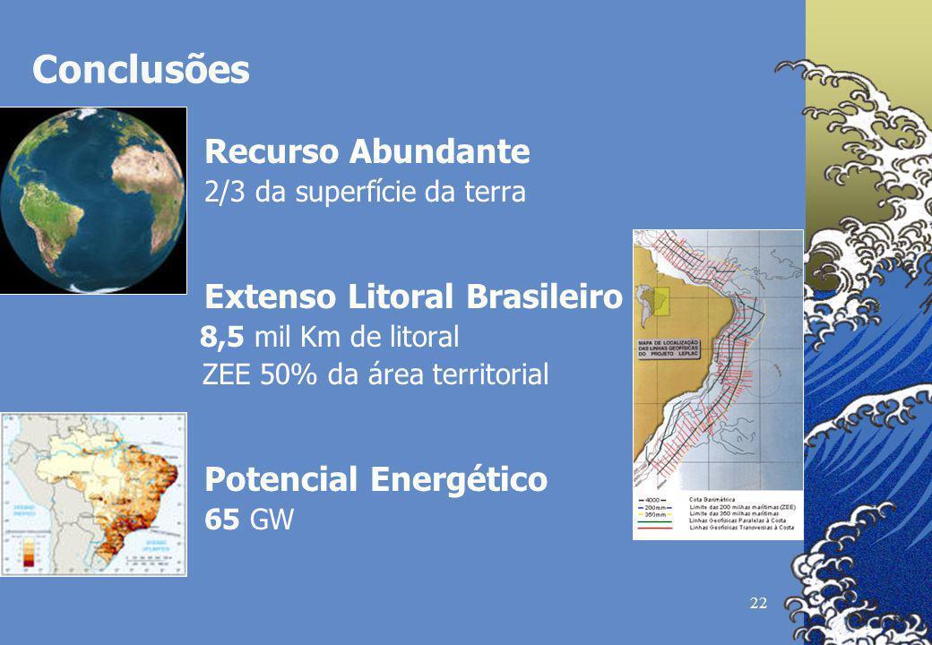 22 Conclusões Recurso Abundante 2/3 da superfície da terra Extenso Litoral Brasileiro 8,5 mil Km de litoral ZEE 50% da área territorial Potencial Energético 65 GW
