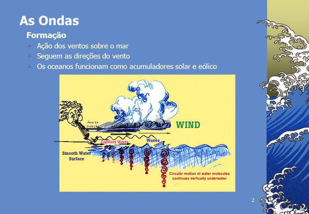 2 As Ondas Formação Ação dos ventos sobre o mar Seguem as direções do vento Os oceanos funcionam como acumuladores solar e eólico
