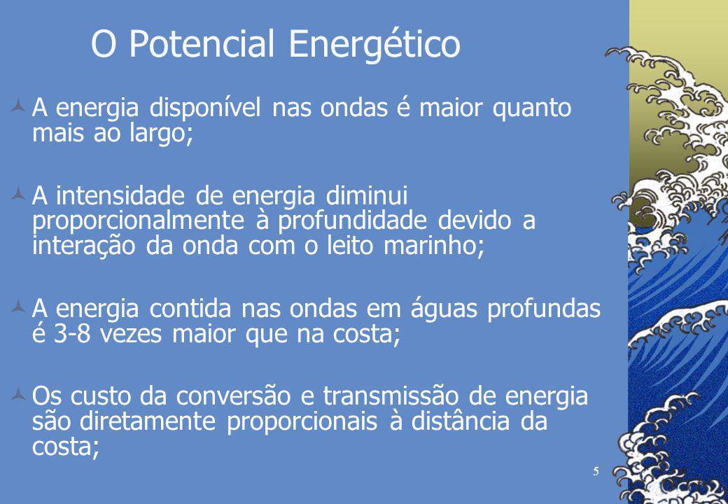 5 O Potencial Energético A energia disponível nas ondas é maior quanto mais ao largo; A intensidade de energia diminui proporcionalmente à profundidade devido a interação da onda com o leito marinho; A energia contida nas ondas em águas profundas é 3-8 vezes maior que na costa; Os custo da conversão e transmissão de energia são diretamente proporcionais à distância da costa;