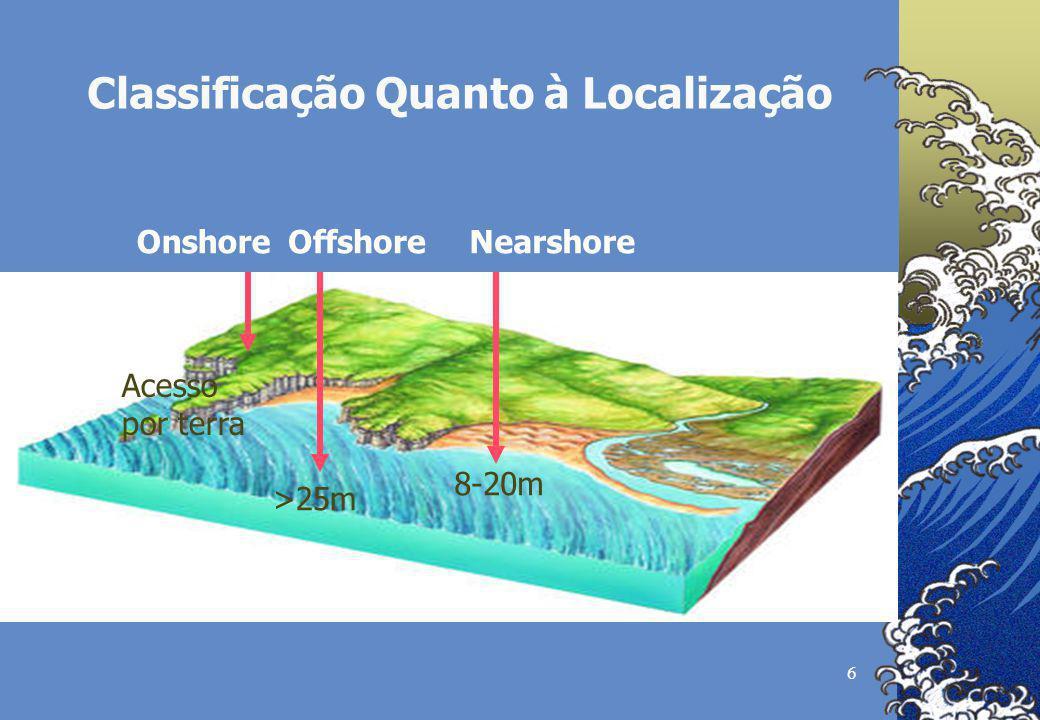 6 Classificação Quanto à Localização OffshoreNearshoreOnshore >25m 8-20m Acesso por terra
