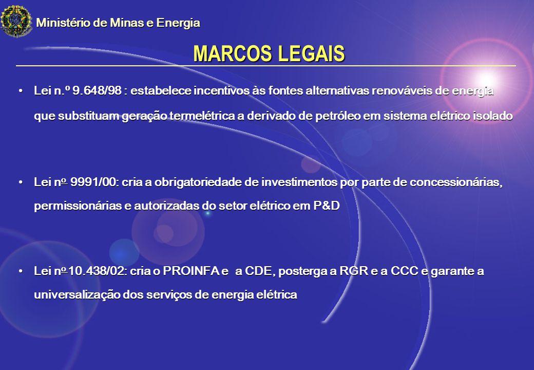 Lei n.º 9.648/98 : estabelece incentivos às fontes alternativas renováveis de energia que substituam geração termelétrica a derivado de petróleo em si
