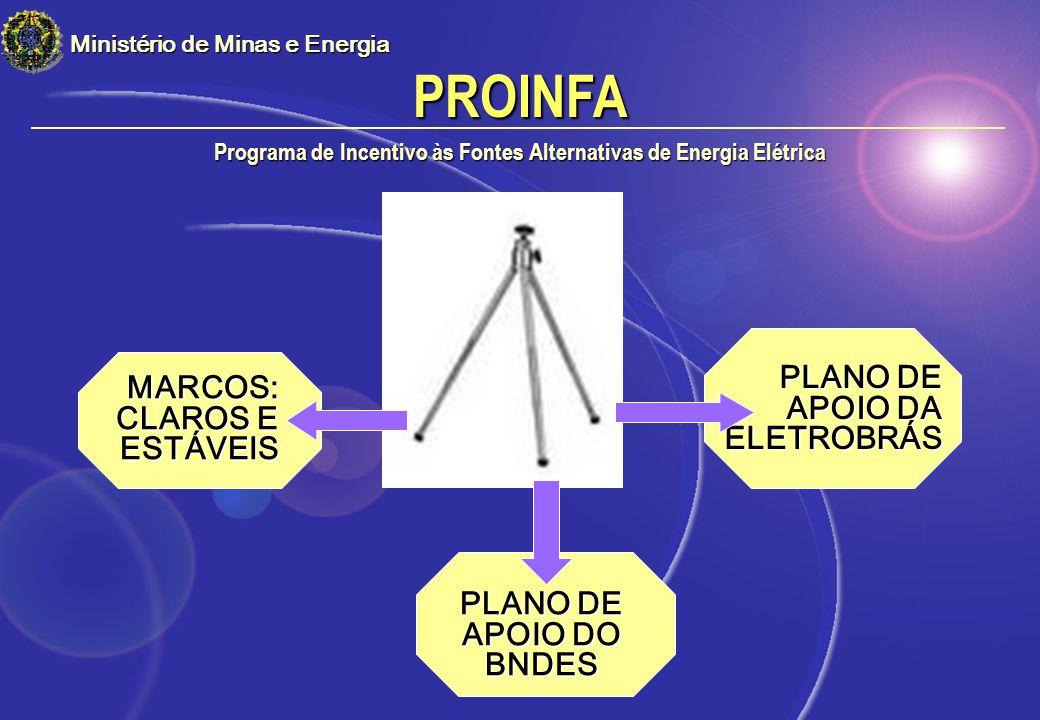 PROINFA Programa de Incentivo às Fontes Alternativas de Energia Elétrica MARCOS: CLAROS E ESTÁVEIS PLANO DE APOIO DO BNDES PLANO DE APOIO DA ELETROBRÁS