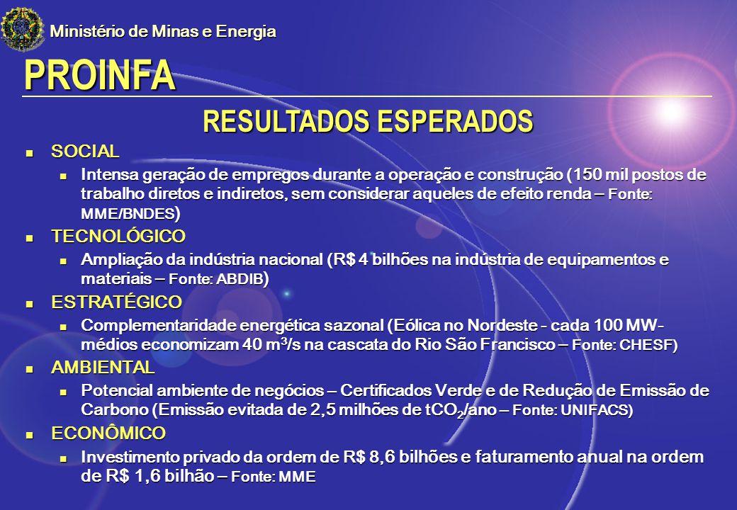 RESULTADOS ESPERADOS SOCIAL SOCIAL Intensa geração de empregos durante a operação e construção (150 mil postos de trabalho diretos e indiretos, sem co