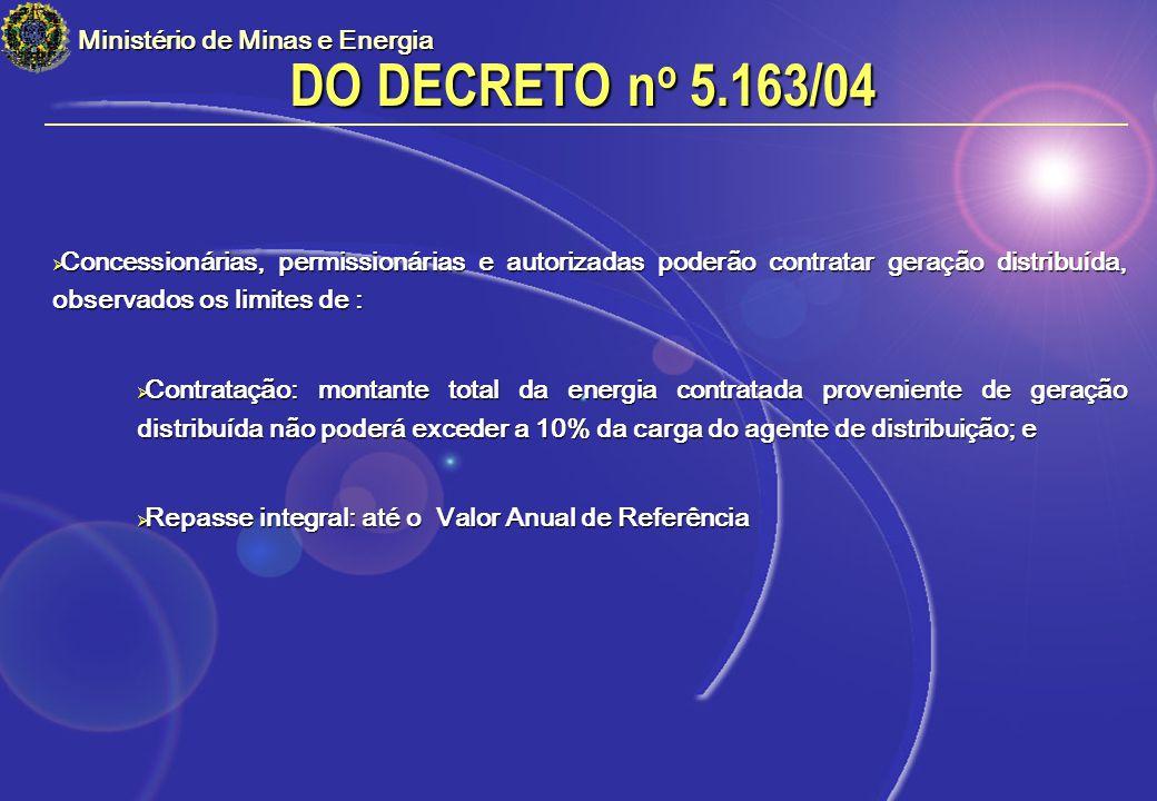 Ministério de Minas e Energia Concessionárias, permissionárias e autorizadas poderão contratar geração distribuída, observados os limites de : Concess