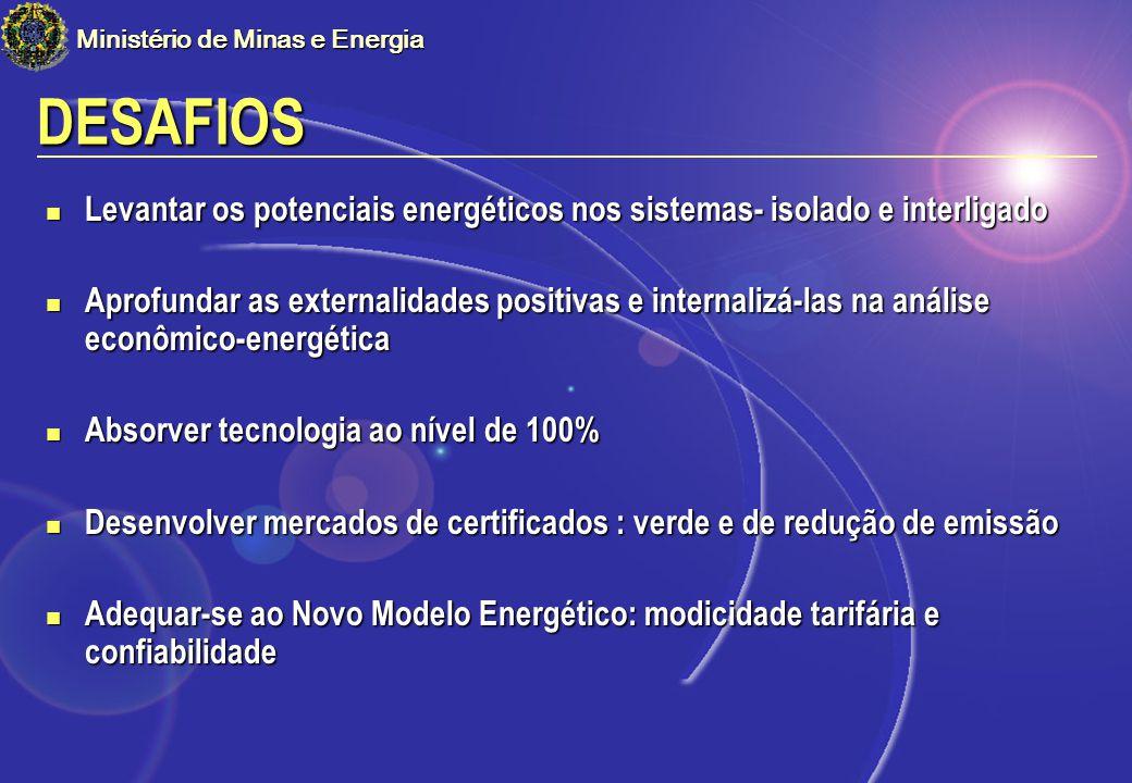 Levantar os potenciais energéticos nos sistemas- isolado e interligado Levantar os potenciais energéticos nos sistemas- isolado e interligado Aprofund