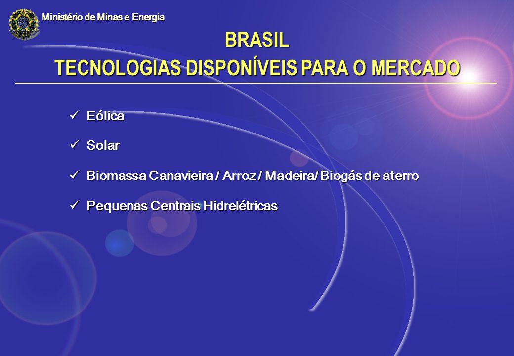 Eólica Eólica Solar Solar Biomassa Canavieira / Arroz / Madeira/ Biogás de aterro Biomassa Canavieira / Arroz / Madeira/ Biogás de aterro Pequenas Cen