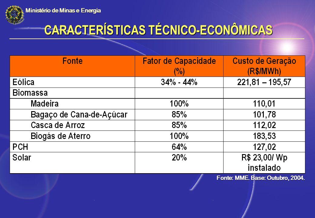 CARACTERÍSTICAS TÉCNICO-ECONÔMICAS Ministério de Minas e Energia Fonte: MME. Base: Outubro, 2004.